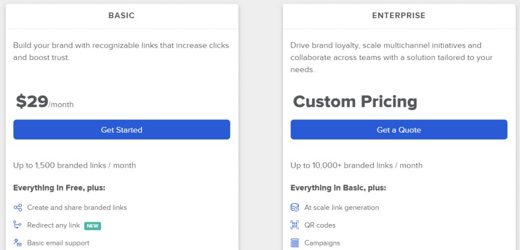 Bitly pricing.