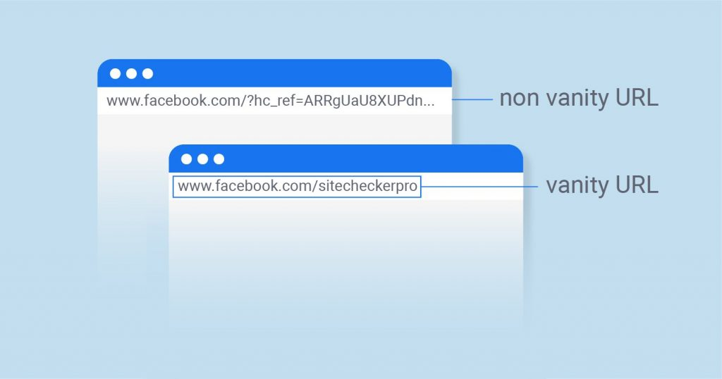 Showing the difference between vanity and non-vanity URLs.