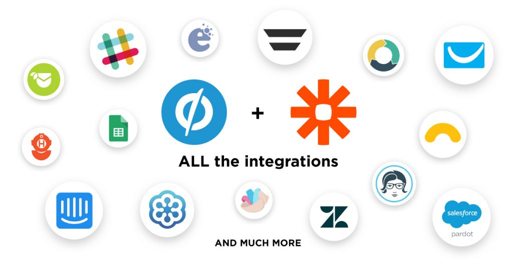 Showing examples of integrations with Zapier.